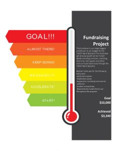 TJ Fundraiser thermometer 2020-3